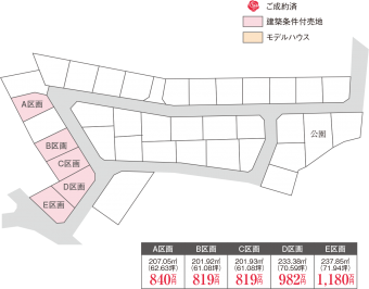 阿見町荒川本郷(全5区画)3