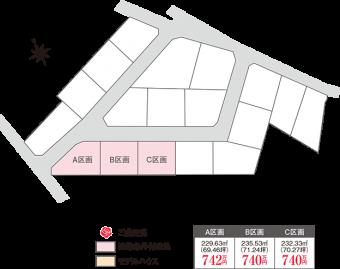 阿見町中央6丁目(全3区画)kukaku
