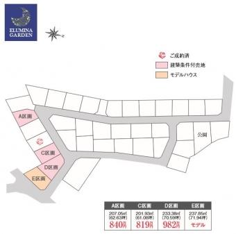 阿見町荒川本郷(全5区画)kukaku