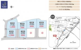 土浦市神立(全8区画)top